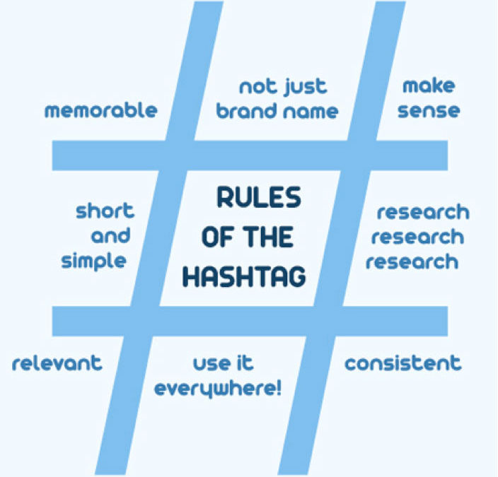 Rules of Using Hashtags - Digital Ready