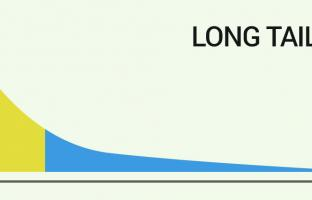 How to Improve Your Website's Organic Traffic with Long Tail SEO Strategy